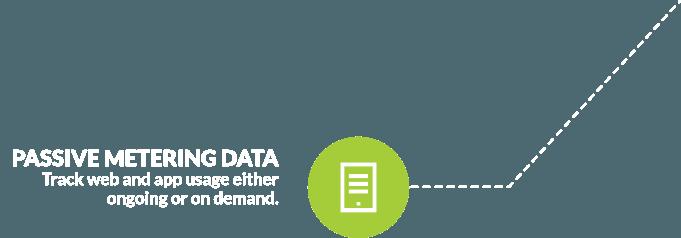 passive metering data image