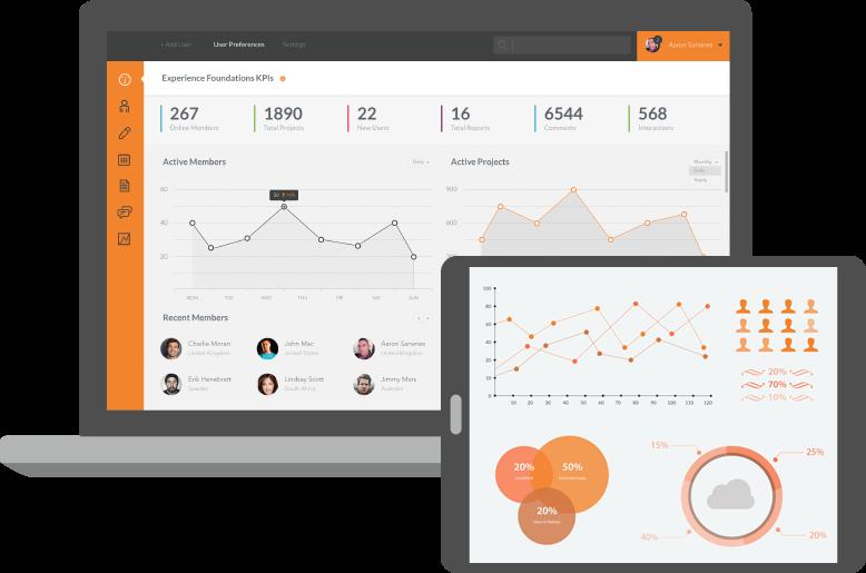 dashboards visualisation