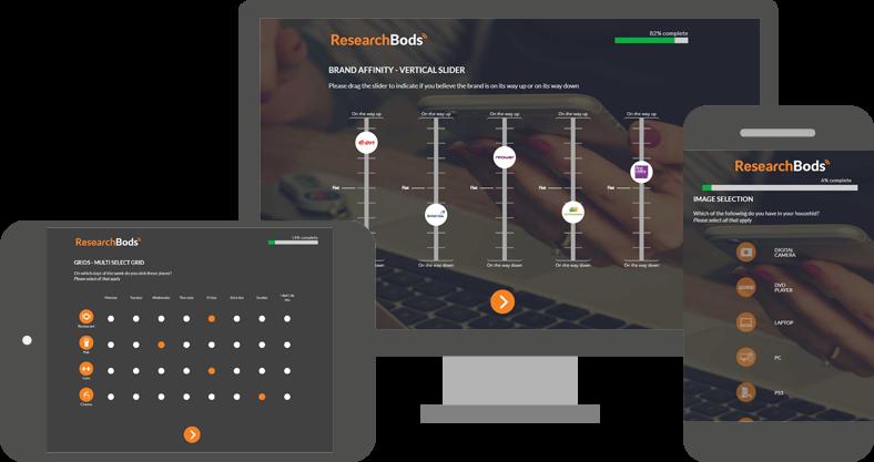 survey programming and hosting diagram